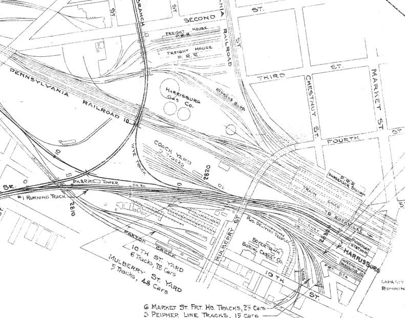 Rail Yard Diagrams